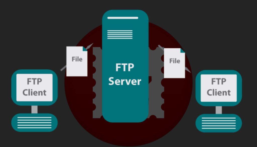 Filezilla FTP Client FTP Kya Hota Haiऔर यह कैसे काम करता हैं? FTP को कैसे यूज़ करें?